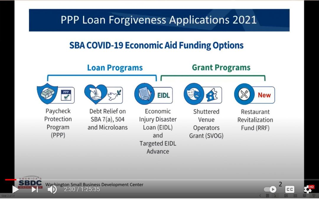 The definitive guide to PPP forgiveness